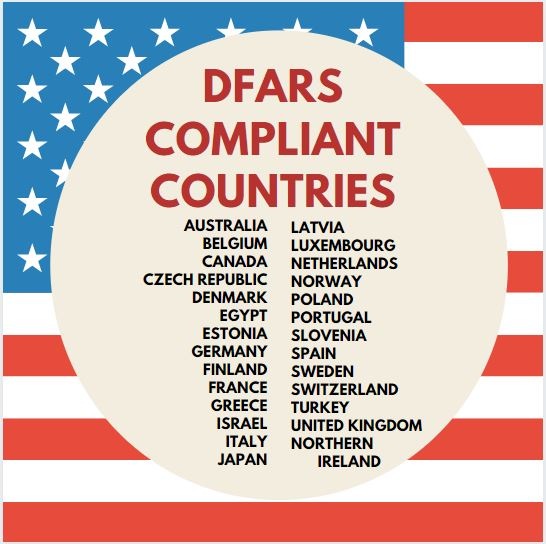 DFARs Compliant Countries