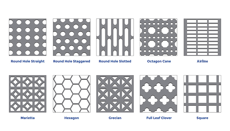Perforated Sheet Perforated Metals