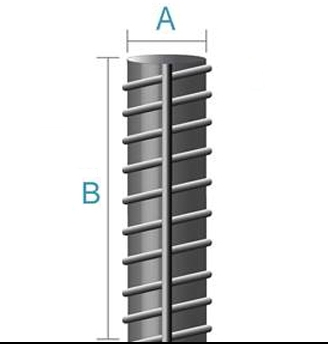 Diagram on how to measure rebar